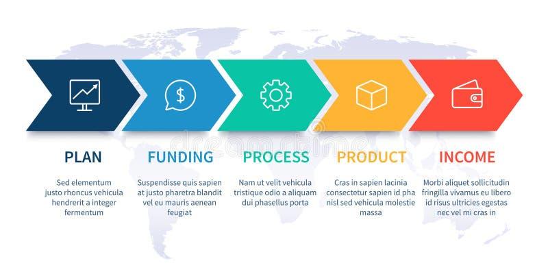 Pfeilarbeitsflussschritte Globales Geschäftsprozessdiagramm, Schritt zum Erfolgsdiagramm und Pfeilzeitachsevektor infographic vektor abbildung