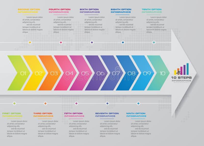 Pfeilfahne Infographic-Element mit 10 Schritten für Darstellung lizenzfreie abbildung