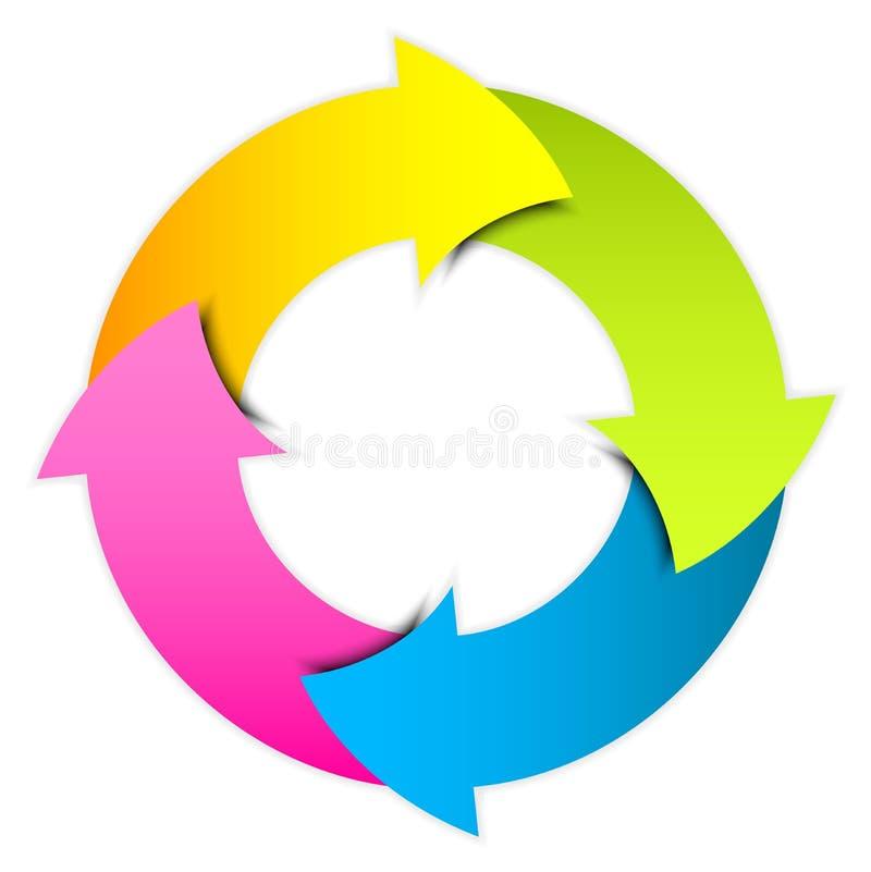 Pfeilkreis stock abbildung