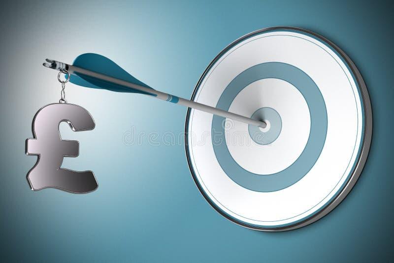 Pfund-Konzept, Finanzberater oder Finanzierung Adviso vektor abbildung