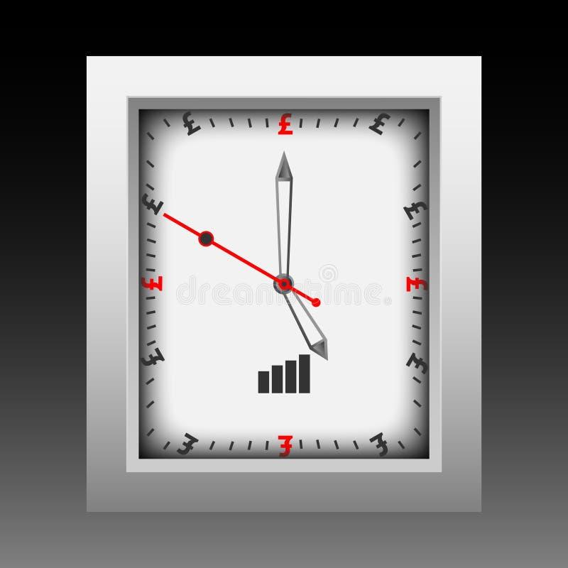 Pfundwährungs-Uhrvektor Zeit ist Geld im Pfund unterzeichnete Währung mit schwarzem Schatten stockbild