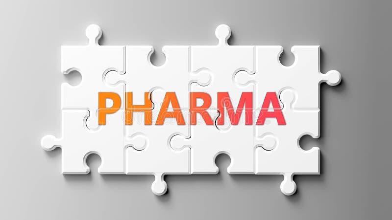 Pharma complex als een puzzel - als woord Pharma op een puzzelstukje gebeeld om aan te tonen dat Pharma moeilijk kan zijn en beho royalty-vrije illustratie