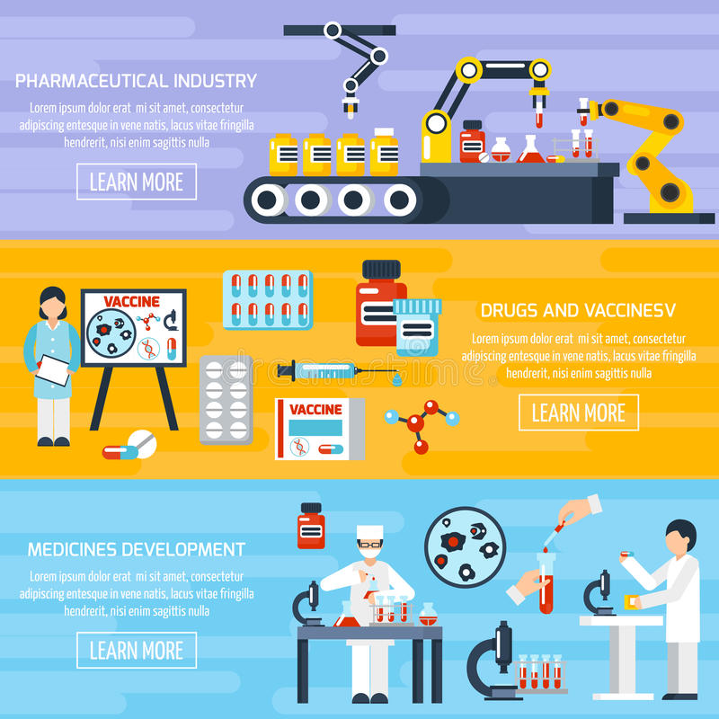 Pharmaceutical Production Banners Set royalty free illustration