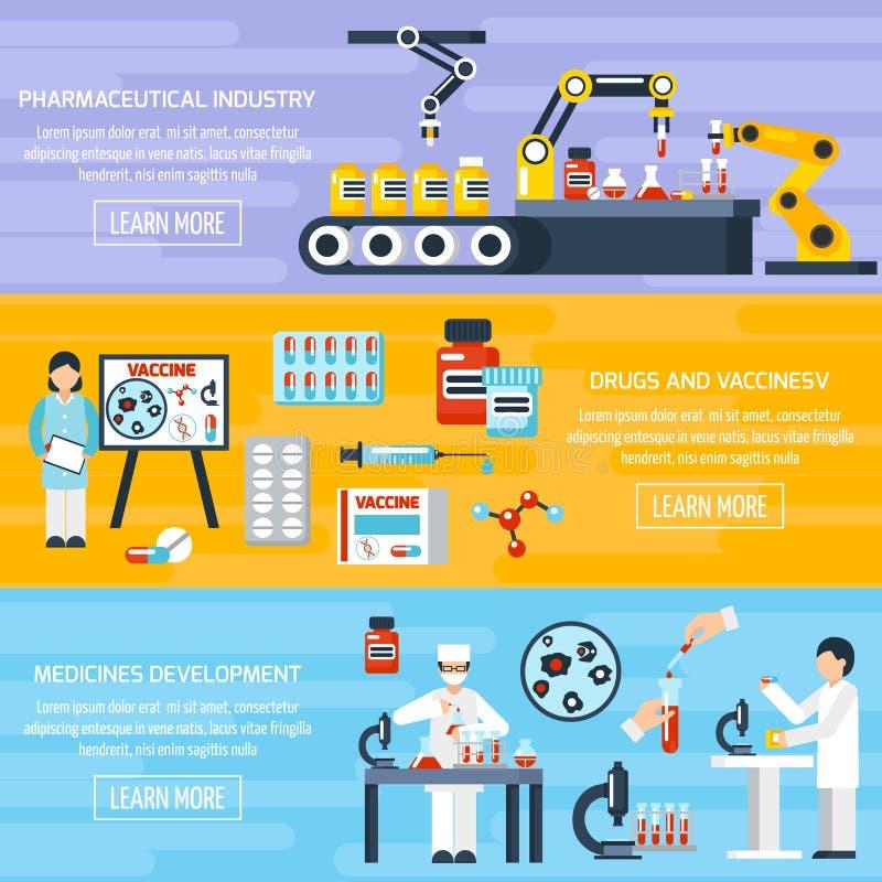 Pharmaceutical Production Banners Set stock illustration