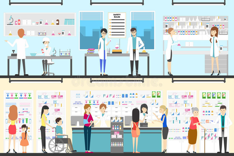 Pharmacy interior set. People in drug store with pharmacists royalty free illustration