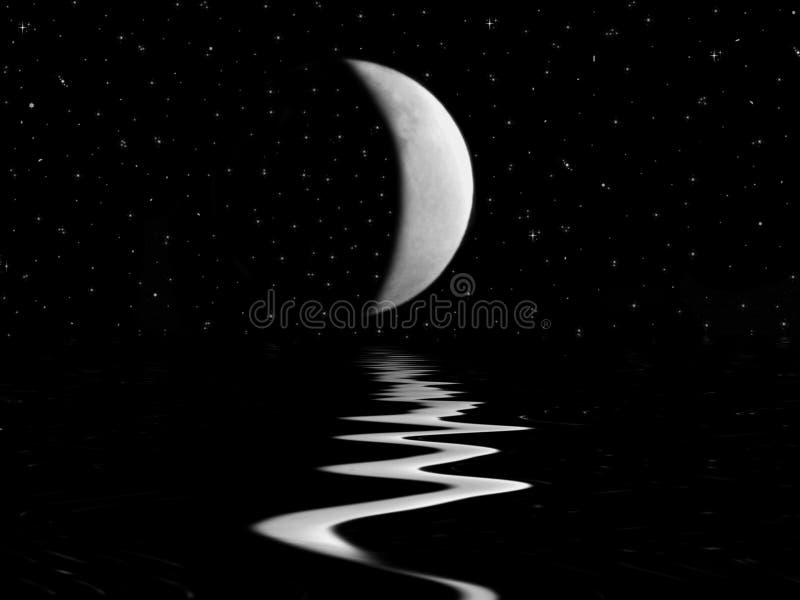 Phase de lune illustration libre de droits