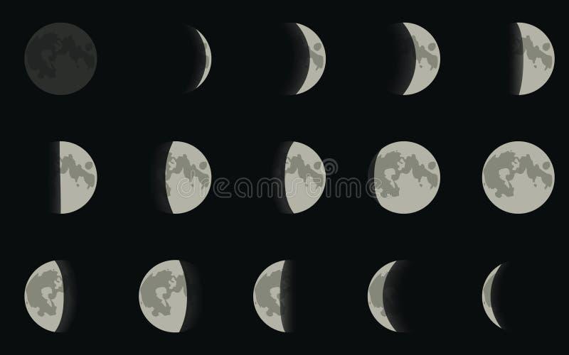 Phase de lune illustration de vecteur
