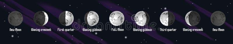 Phasen der Mondillustration lizenzfreie abbildung