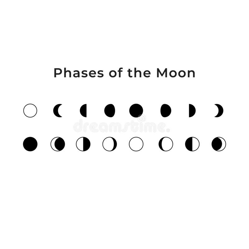 Phases of the Moon illustration. royalty free illustration