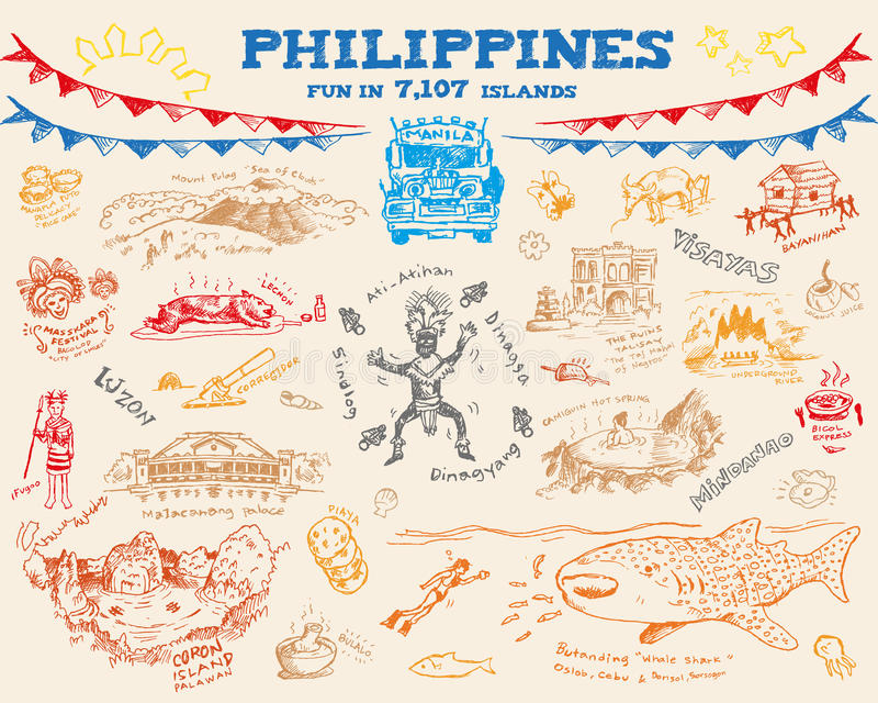 Philippine doodle sketch concept collection 2. Editable Clip Art Vector eps10 stock illustration
