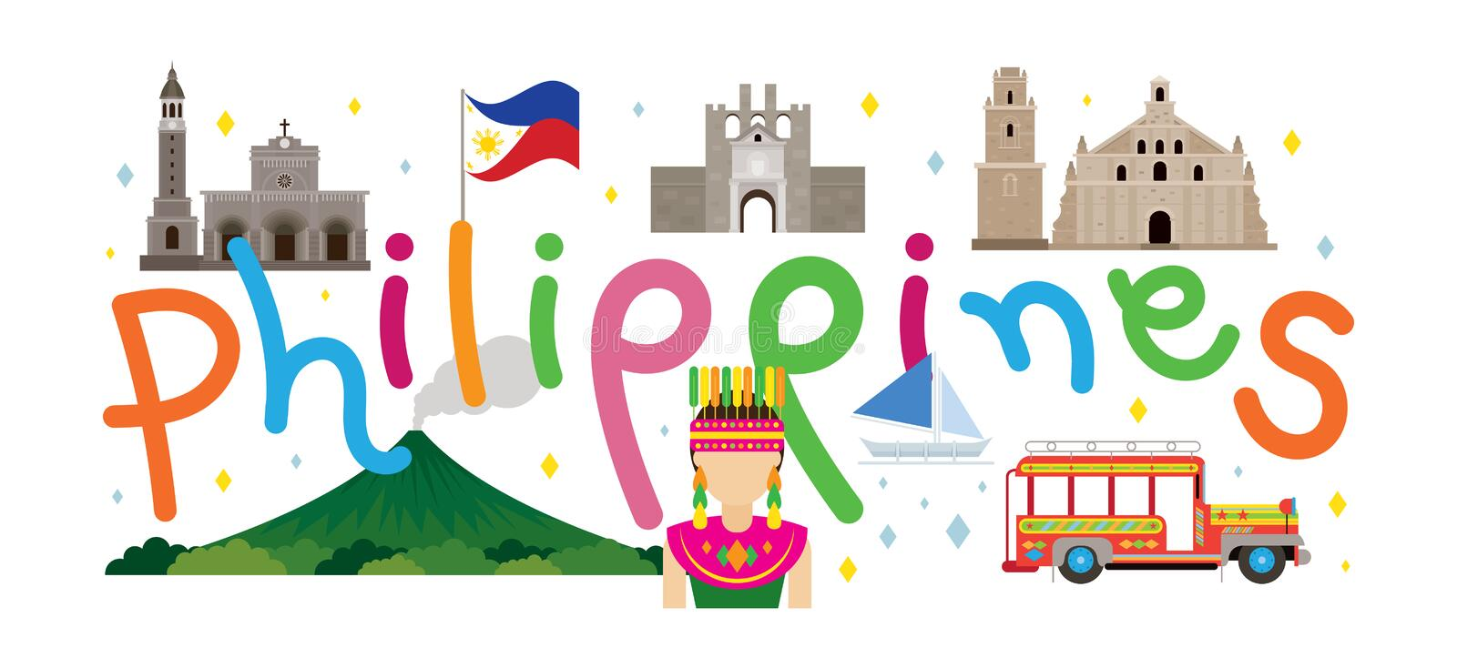 Philippines Travel and Attraction royalty free illustration