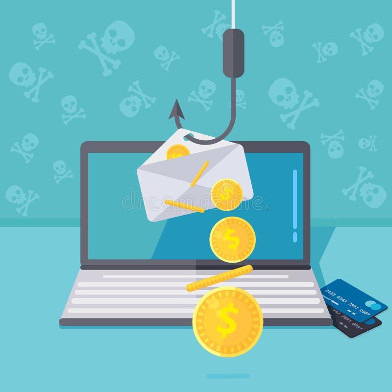 Phishing através da ilustração do vetor do Internet Pesca pelo spoo do email ilustração do vetor