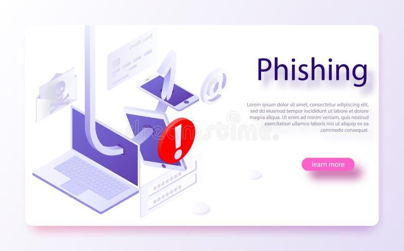 Phishing för internet, hackad inloggning och lösenord Website för dataintrångkreditkort eller för personlig information royaltyfri illustrationer