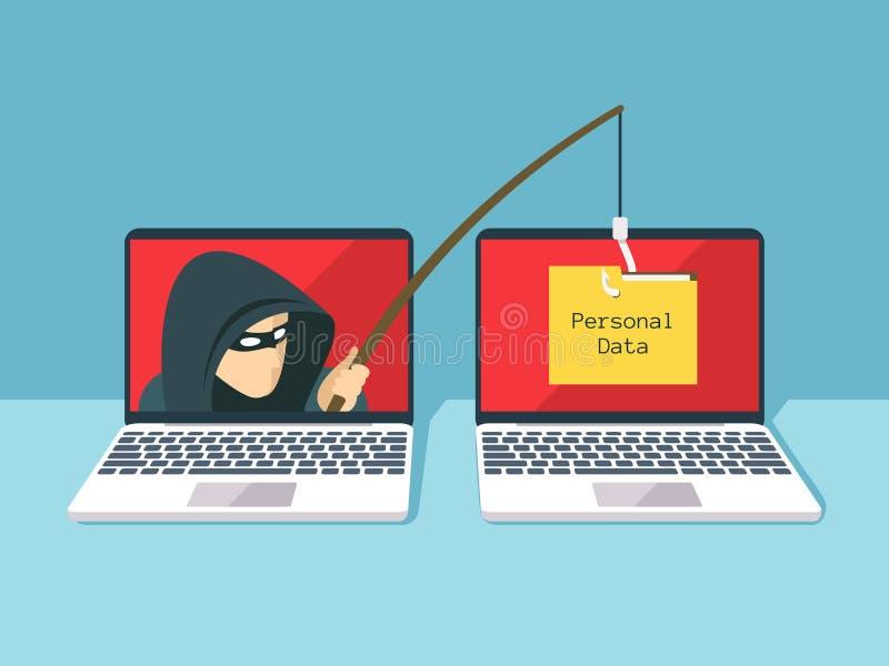 Phishing svindel, en hackerattack och begrepp för rengöringsduksäkerhetsvektor vektor illustrationer