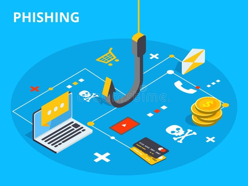 Phishing via för vektorbegrepp för internet isometrisk illustration ema vektor illustrationer