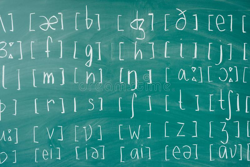 Phonetic and phonemic transcription of any language English class lesson learn. Phonetic and phonemic transcription of any language English class lesson learn stock images