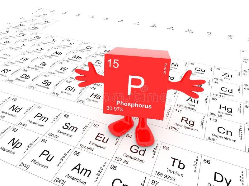 Phosphorus Element Symbol Stock Illustration Illustration Of