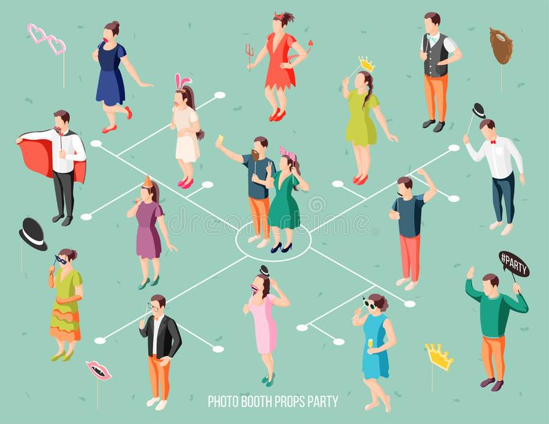 Photo Booth Props Isometric Flowchart stock illustration