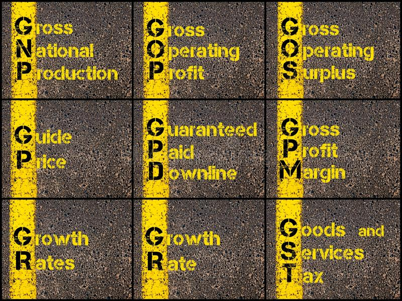 Photo collage of business acronyms. Written over road marking yellow paint line. GNP, GOP, GOS, GP, GPD, GPM, GR, GST royalty free stock photos