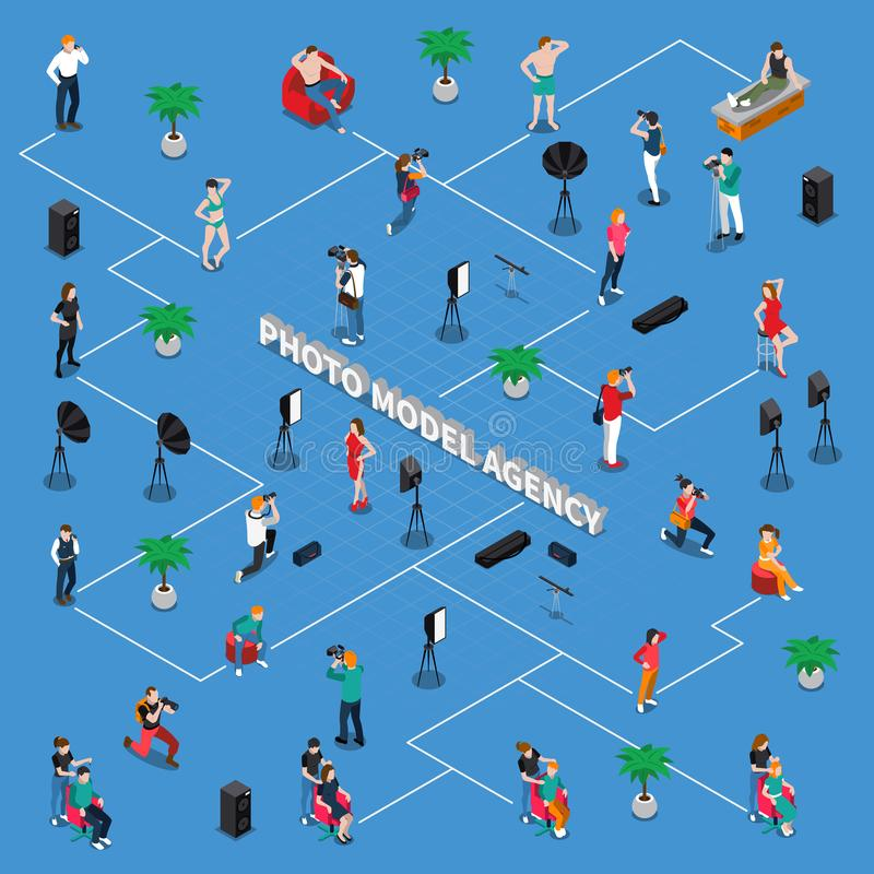 Photo Model Agency Isometric Flowchart. With adults, teens, photographers with equipment, stylists on blue background vector illustration royalty free illustration