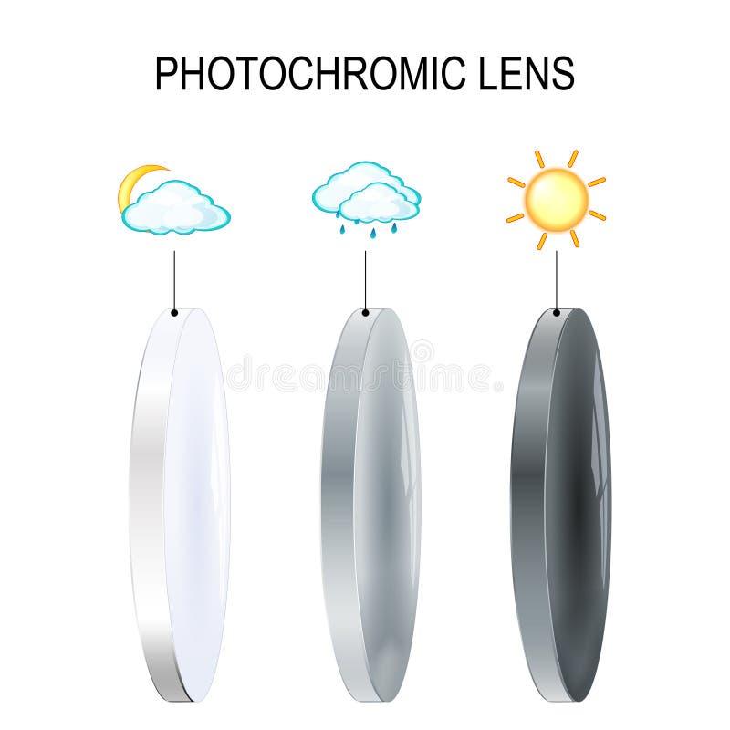 Photochromic lins stock illustrationer
