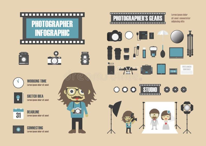 photographe illustration de vecteur