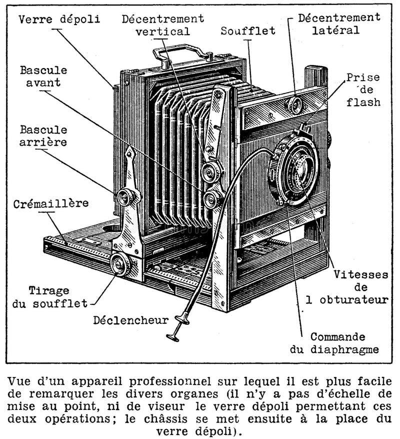 Photographie Free Public Domain Cc0 Image
