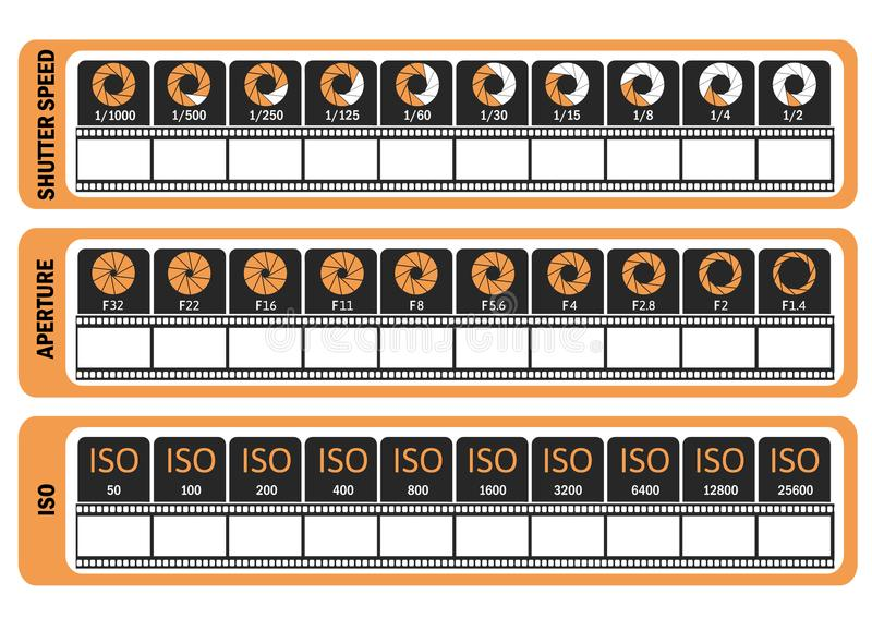 Photography manual template for photographers. Camera`s cheat sheet. ISO, shutter speed, aperture, frame frequency. Vector illustr. Photography manual. Camera`s stock illustration