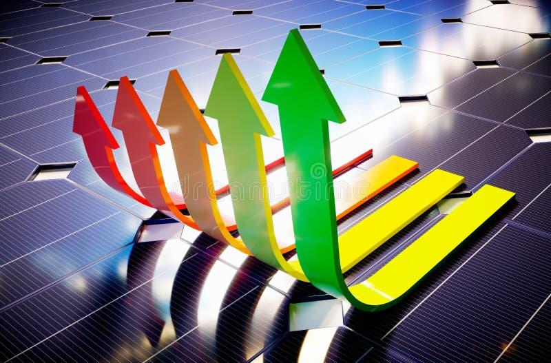 Photovoltaic besparingar royaltyfri illustrationer
