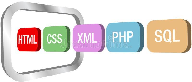PHP del HTML css del revelador del Web en marco del ordenador stock de ilustración
