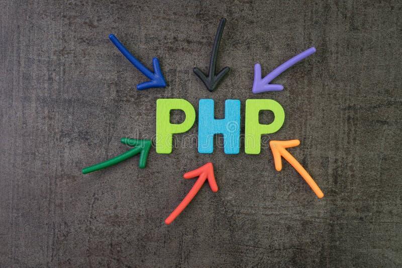 PHP moderne programmeertaal voor software-ontwikkeling of toepassingsconcept, multikleurenpijlen die aan woordphp richten bij stock afbeeldingen
