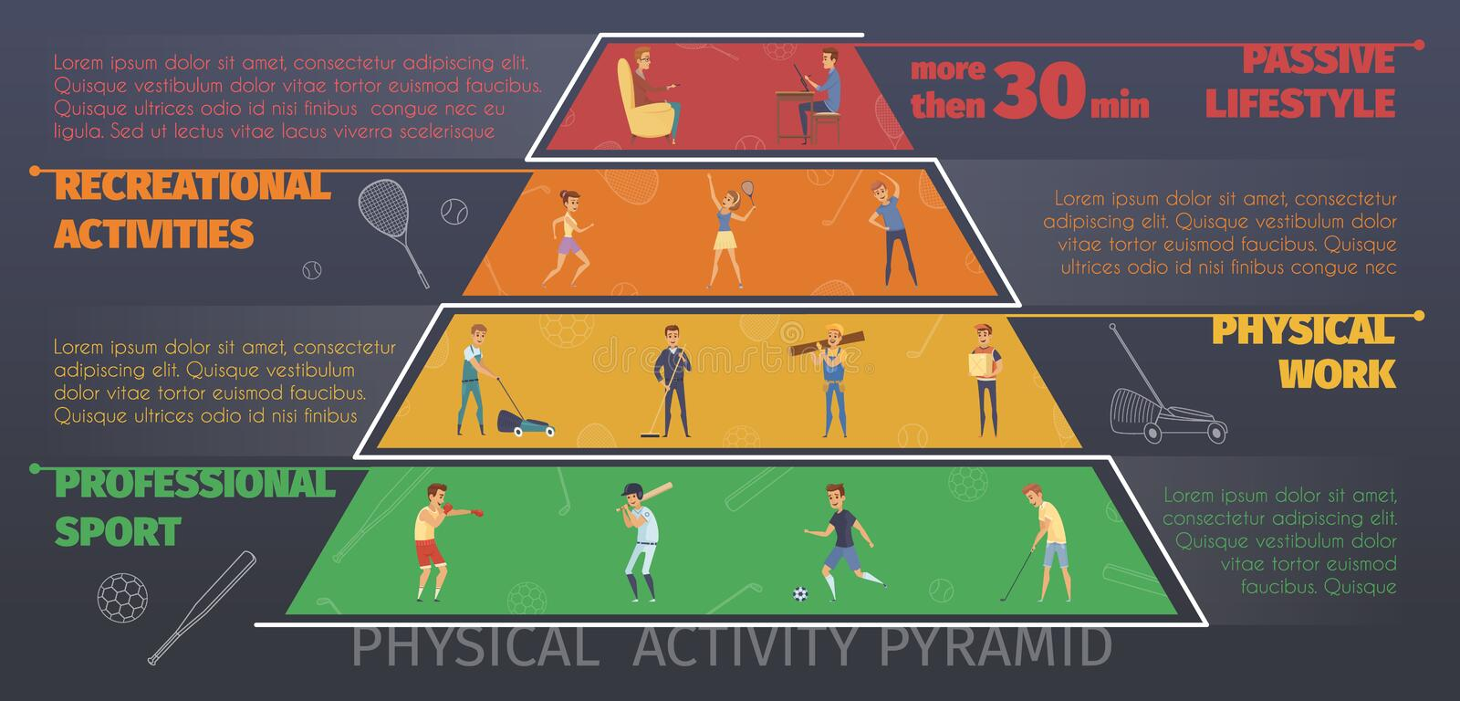 Physical Activity Infographic Poster royalty free illustration
