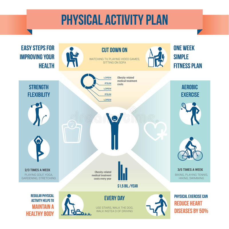 Physical activity royalty free illustration