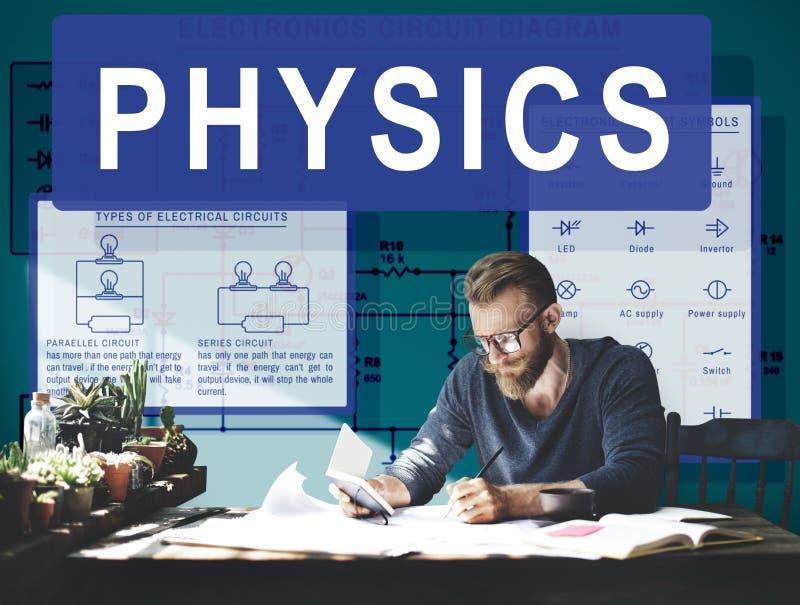 Physics eksperymentu formuły funkci Powikłany pojęcie zdjęcia royalty free