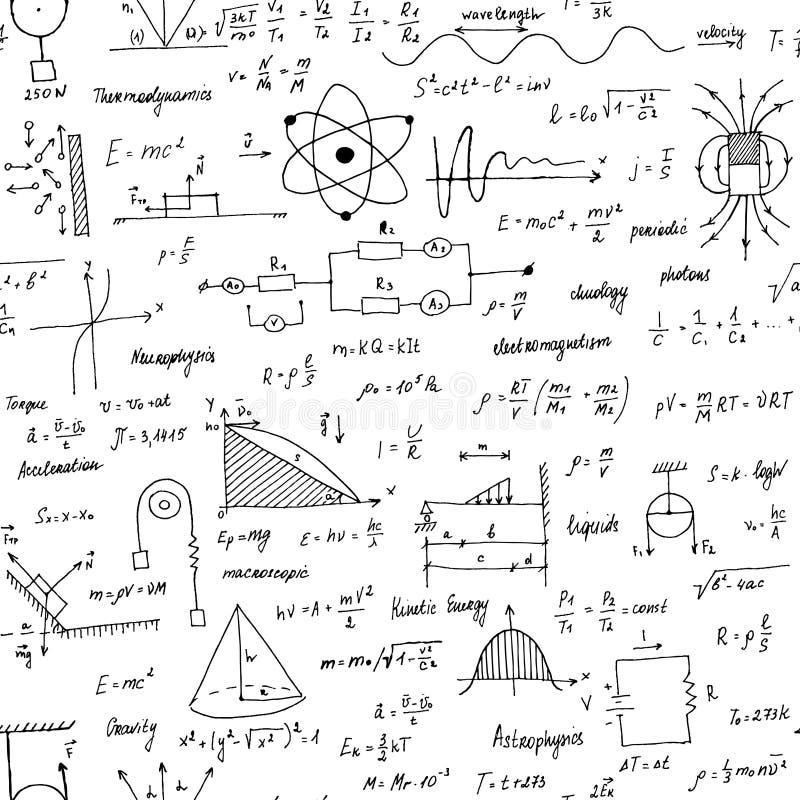 Physics formu?y bezszwowa konsystencja Szkolny blackboard z r?wnaniami i formu?ami ilustracji