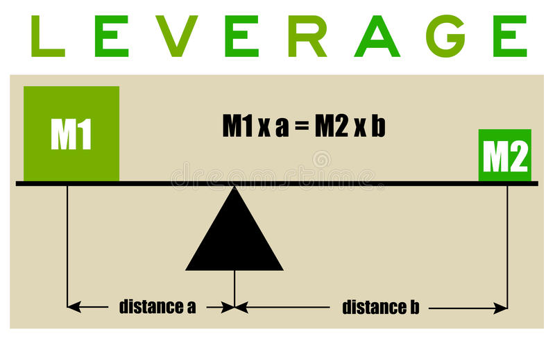 Physics leverage. Explained by mass and distance equation stock illustration