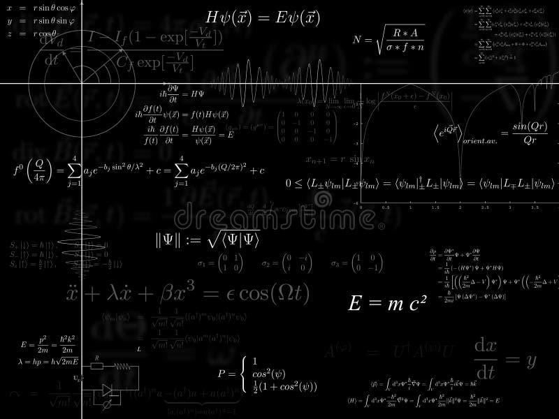 Physikhintergrund lizenzfreie abbildung