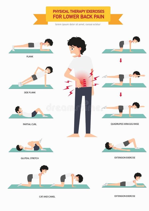 Physiotherapieübungen für die niedrigeren Rückenschmerzen infographic stock abbildung