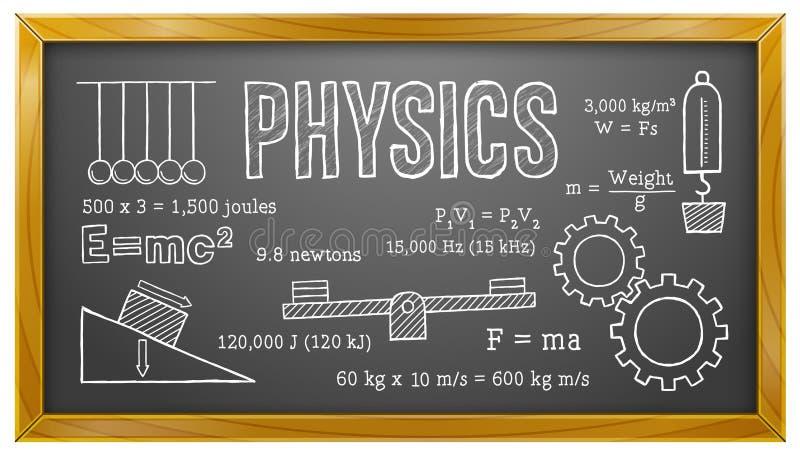 Physique, la Science, école, éducation, tableau noir illustration de vecteur