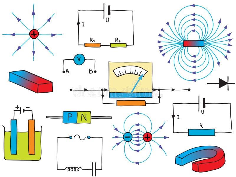 Physique - phénomènes de l'électricité et de magnétisme illustration libre de droits