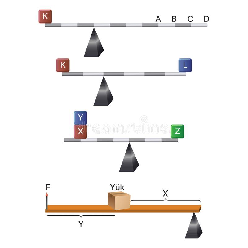 Physique - version 01 d'ascenseurs illustration de vecteur
