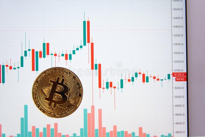 Pièce d'or de Bitcoin et fond de diagramme de chandelier photographie stock