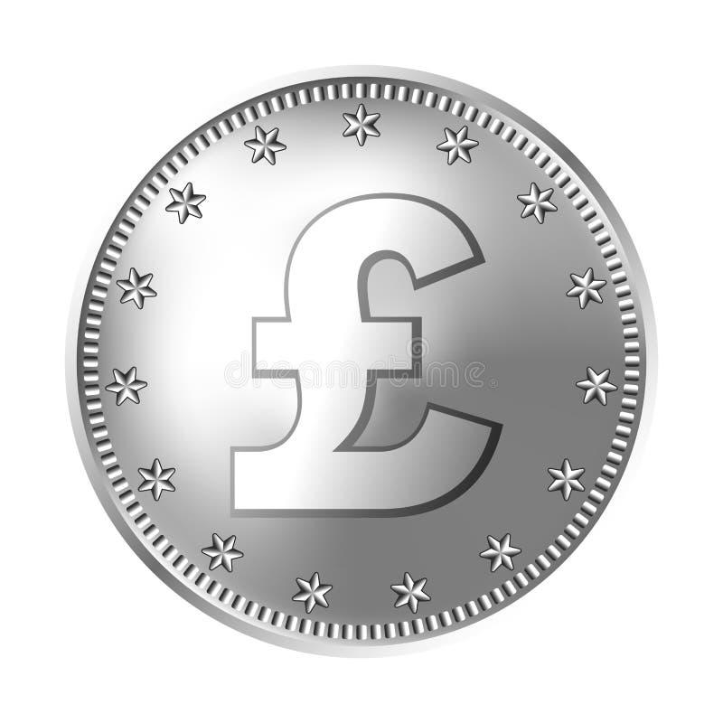 Pièce de monnaie argentée de livre sterling de la Grande-Bretagne, argent de l'Angleterre illustration stock
