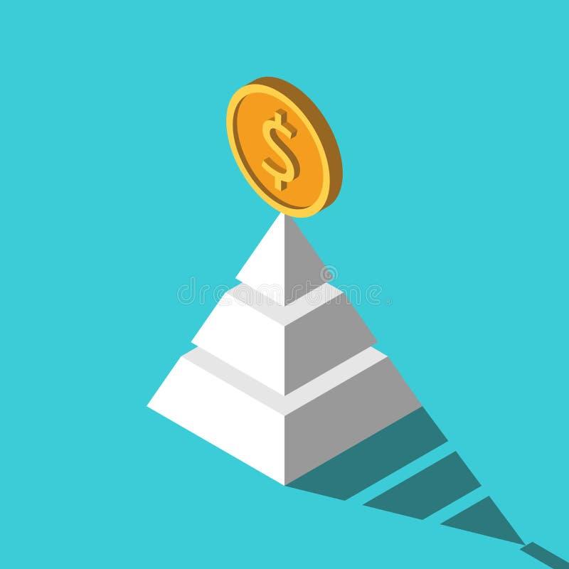 Pièce de monnaie isométrique du dollar, pyramide illustration libre de droits