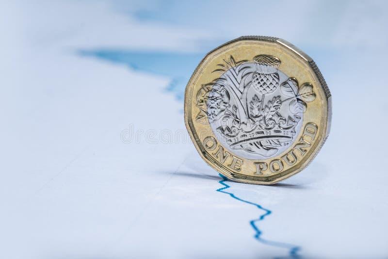 Pièce de monnaie de livre BRITANNIQUE sur le diagramme financier photo libre de droits