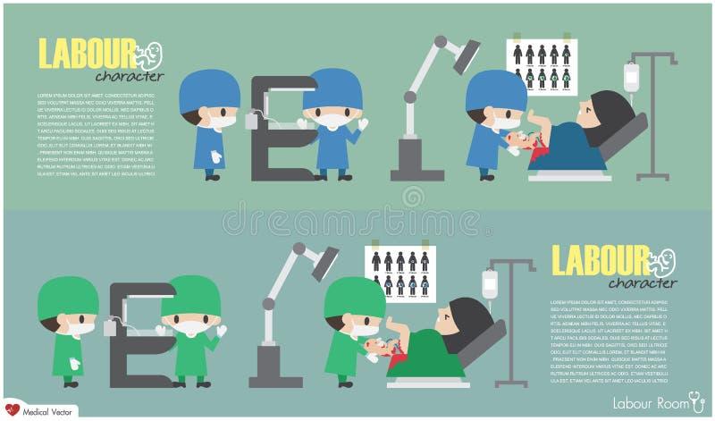 Pièce de travail L'obstétricien livre un bébé et les infirmières préparent un réchauffeur rayonnant Vecteur Conception plate illustration de vecteur