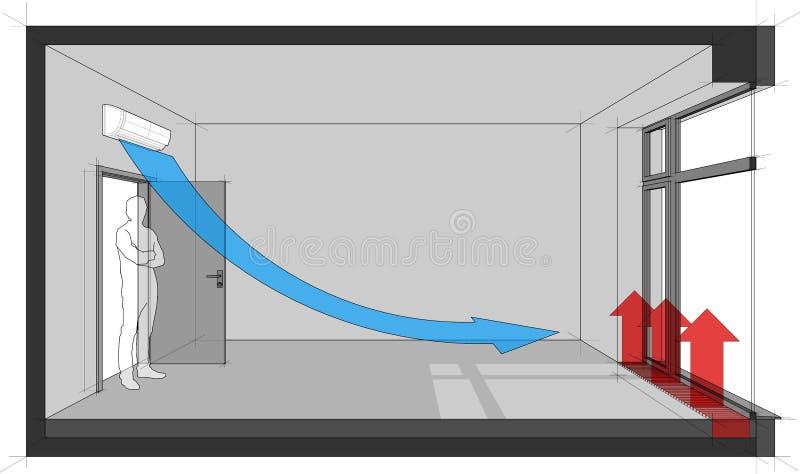 Pièce vide avec la climatisation de porte-fenêtre et de mur et le convecteur de chauffage par le sol illustration de vecteur