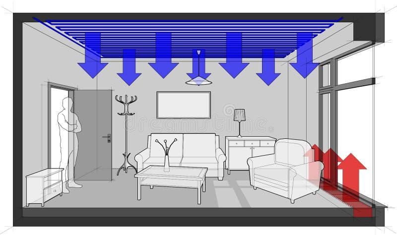 Pièce vide avec le refroidissement de porte-fenêtre et de plafond et le convecteur et les meubles de chauffage par le sol illustration de vecteur