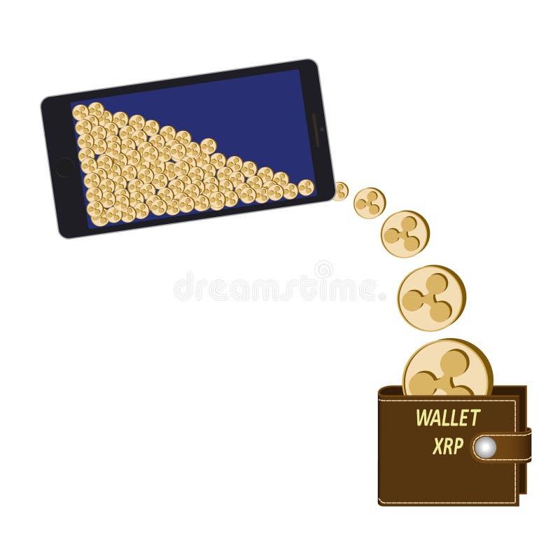 Pièces de monnaie d'ondulation de transfert de téléphone dans le portefeuille illustration stock