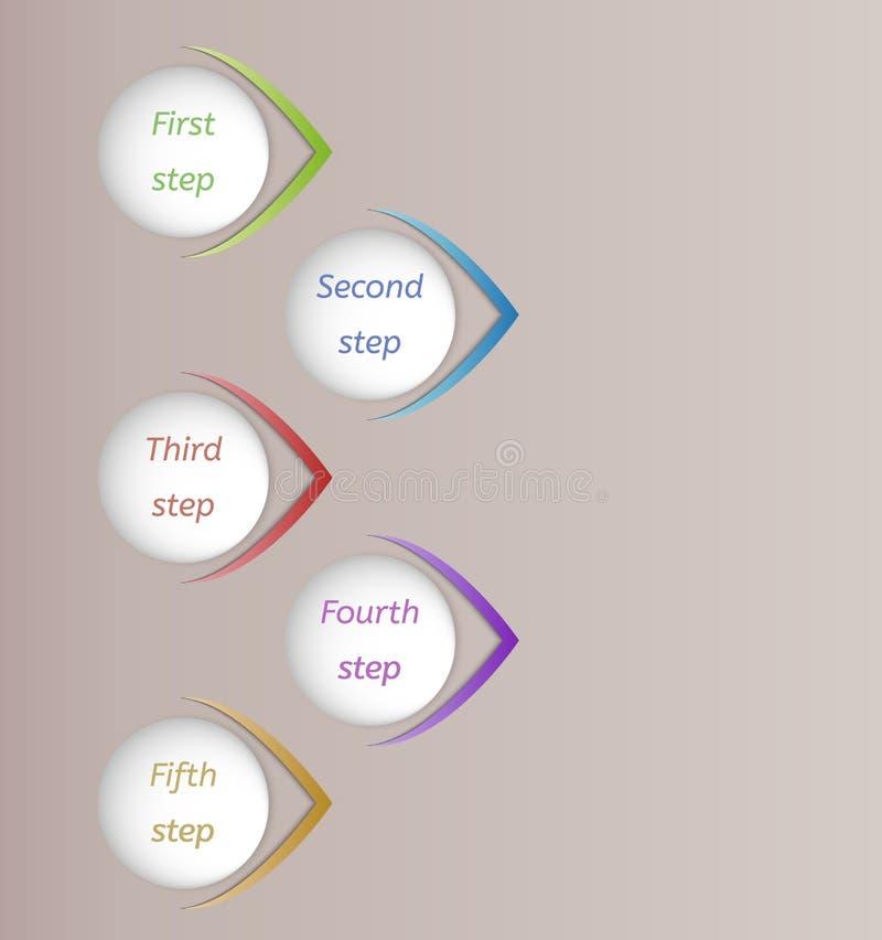 Pięć kroków royalty ilustracja